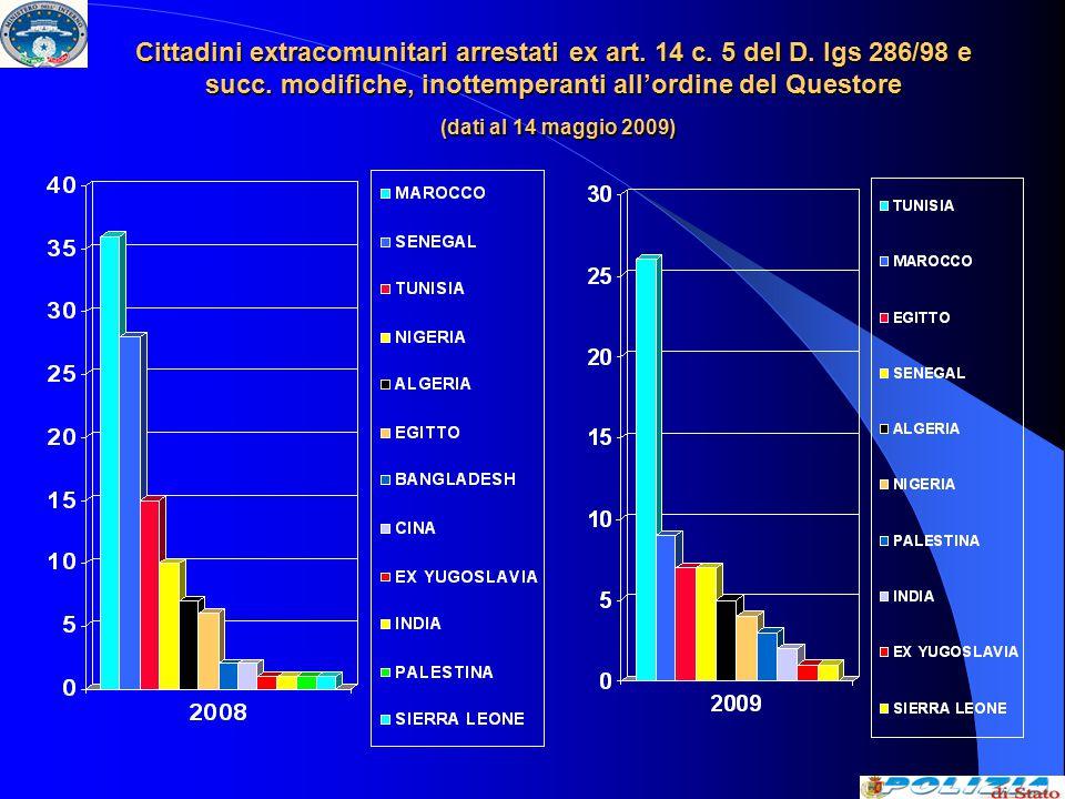 Cittadini extracomunitari arrestati ex art. 14 c.