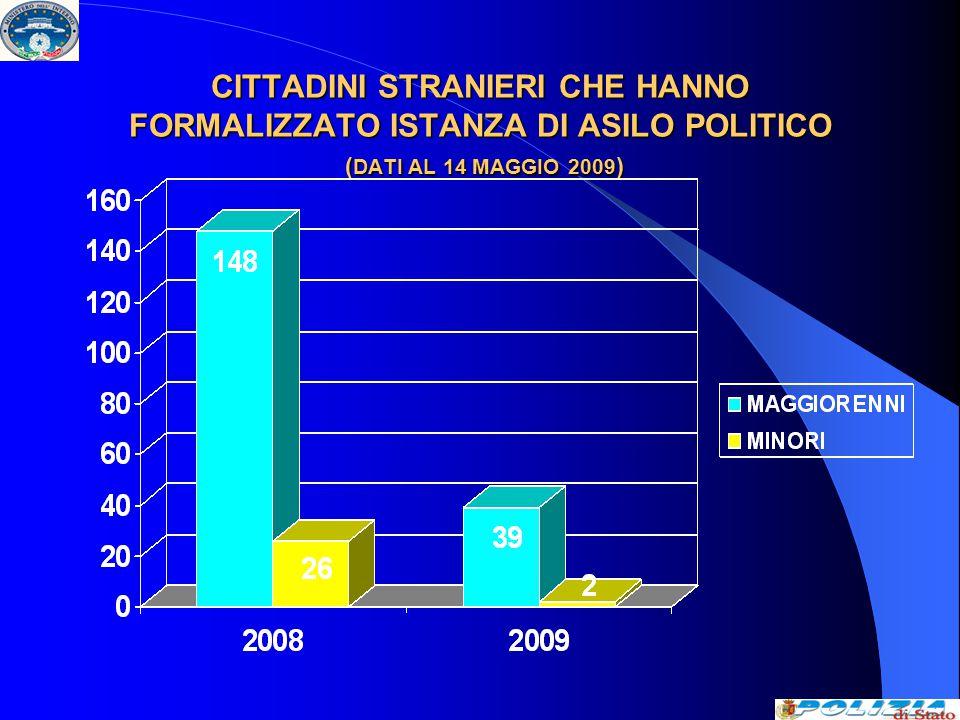 STRANIERI DIMESSI DAI CENTRI DI DETENZIONE DELLA PROVINCIA DI CATANIA EX ART.