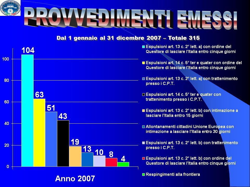Dal 1 gennaio al 31 dicembre 2007 – Totale 315