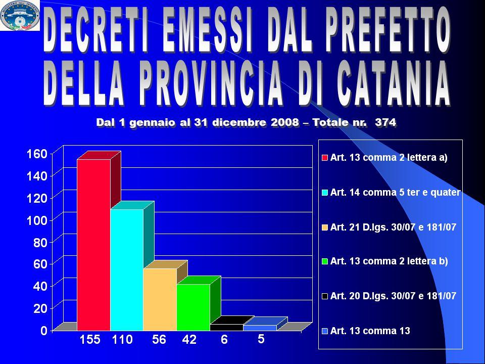 Dal 1 gennaio al 31 dicembre 2008 – Totale nr. 374