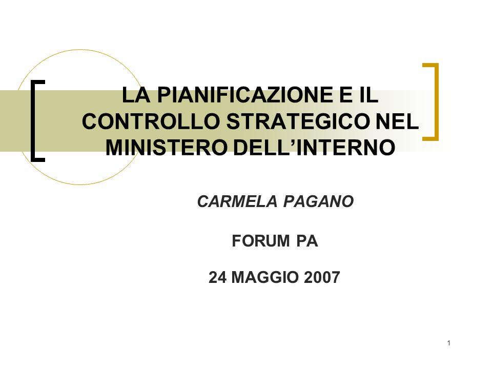 1 LA PIANIFICAZIONE E IL CONTROLLO STRATEGICO NEL MINISTERO DELL'INTERNO CARMELA PAGANO FORUM PA 24 MAGGIO 2007