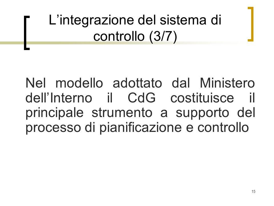15 L'integrazione del sistema di controllo (3/7) Nel modello adottato dal Ministero dell'Interno il CdG costituisce il principale strumento a supporto del processo di pianificazione e controllo