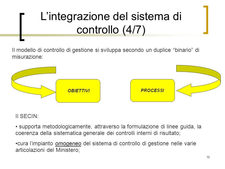 16 Il modello di controllo di gestione si sviluppa secondo un duplice binario di misurazione: OBIETTIVI PROCESSI Il SECIN: supporta metodologicamente, attraverso la formulazione di linee guida, la coerenza della sistematica generale dei controlli interni di risultato; omogeneocura l'impianto omogeneo del sistema di controllo di gestione nelle varie articolazioni del Ministero; L'integrazione del sistema di controllo (4/7)
