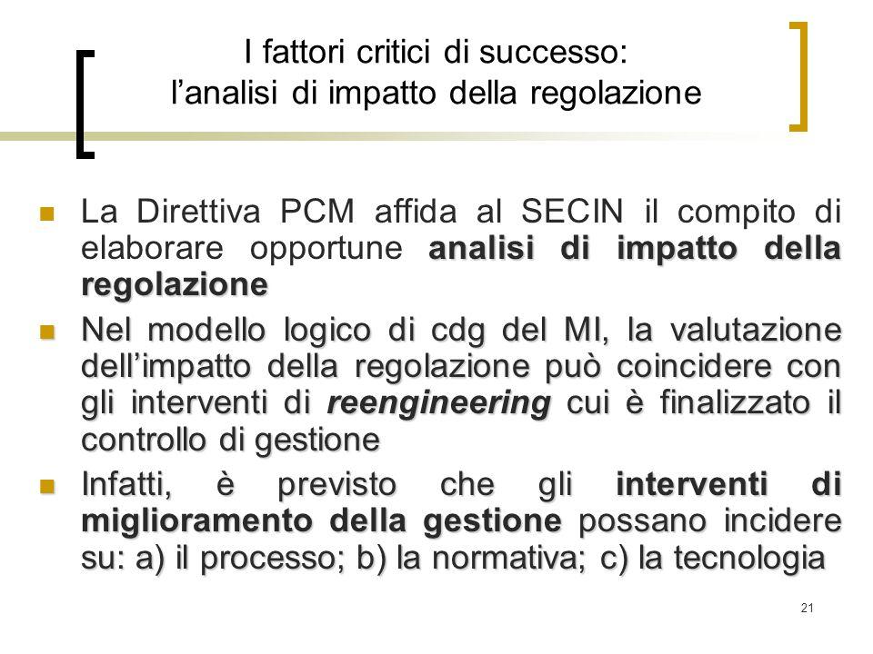 21 I fattori critici di successo: l'analisi di impatto della regolazione analisi di impatto della regolazione La Direttiva PCM affida al SECIN il compito di elaborare opportune analisi di impatto della regolazione Nel modello logico di cdg del MI, la valutazione dell'impatto della regolazione può coincidere con gli interventi di reengineering cui è finalizzato il controllo di gestione Nel modello logico di cdg del MI, la valutazione dell'impatto della regolazione può coincidere con gli interventi di reengineering cui è finalizzato il controllo di gestione Infatti, è previsto che gli interventi di miglioramento della gestione possano incidere su: a) il processo; b) la normativa; c) la tecnologia Infatti, è previsto che gli interventi di miglioramento della gestione possano incidere su: a) il processo; b) la normativa; c) la tecnologia