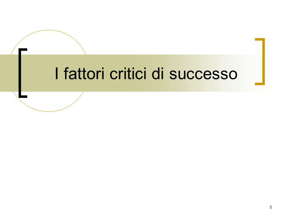 8 I fattori critici di successo
