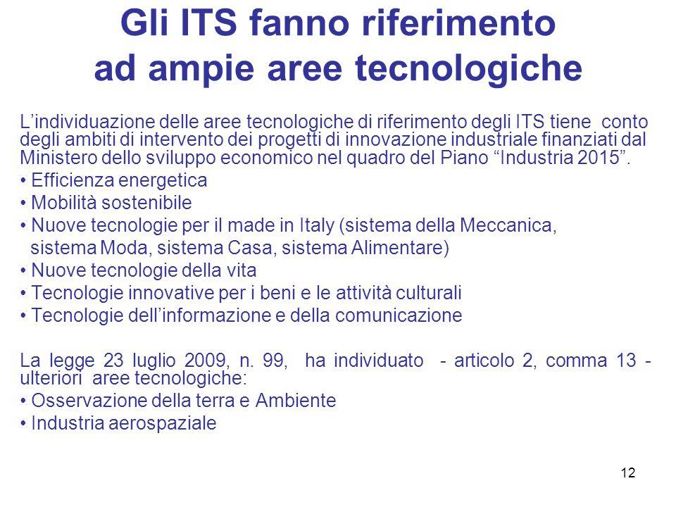12 Gli ITS fanno riferimento ad ampie aree tecnologiche L'individuazione delle aree tecnologiche di riferimento degli ITS tiene conto degli ambiti di