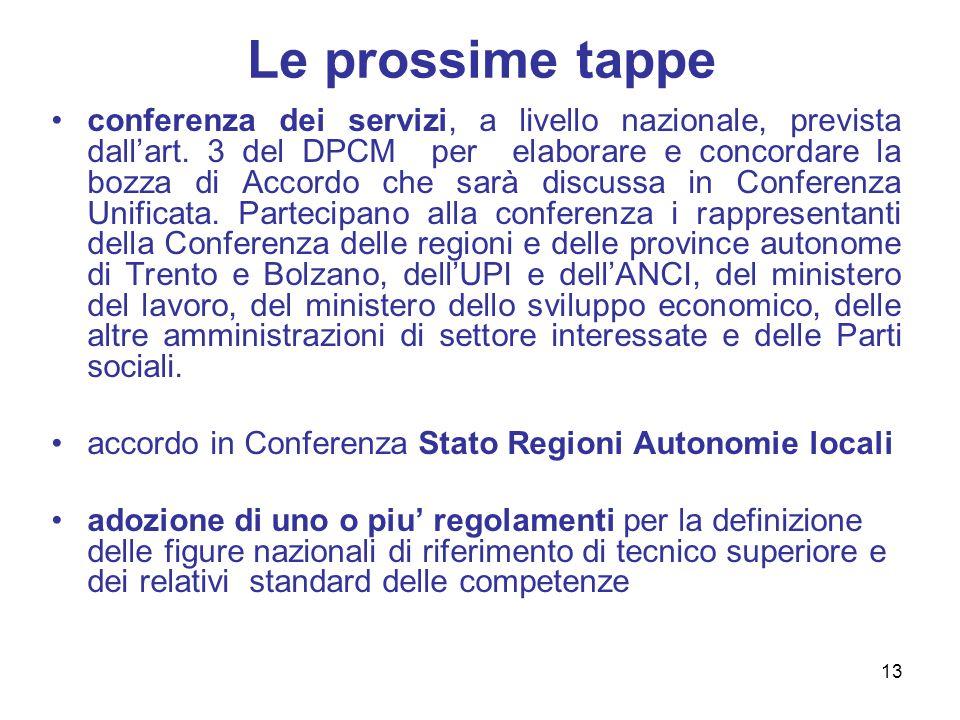 13 Le prossime tappe conferenza dei servizi, a livello nazionale, prevista dall'art. 3 del DPCM per elaborare e concordare la bozza di Accordo che sar