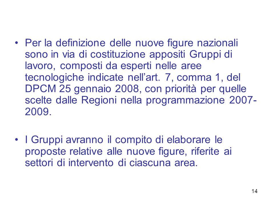 14 Per la definizione delle nuove figure nazionali sono in via di costituzione appositi Gruppi di lavoro, composti da esperti nelle aree tecnologiche