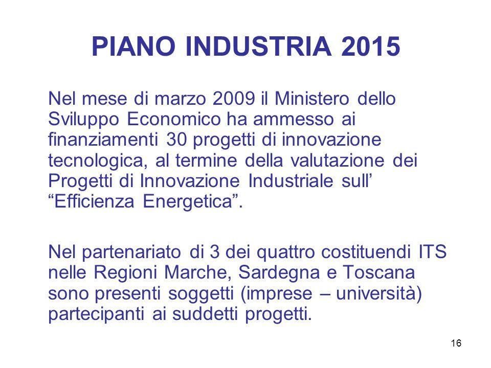 16 PIANO INDUSTRIA 2015 Nel mese di marzo 2009 il Ministero dello Sviluppo Economico ha ammesso ai finanziamenti 30 progetti di innovazione tecnologic