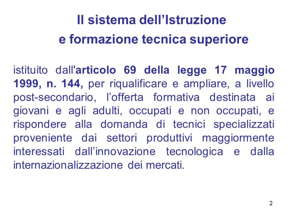 2 Il sistema dell'Istruzione e formazione tecnica superiore istituito dall'articolo 69 della legge 17 maggio 1999, n. 144, per riqualificare e ampliar