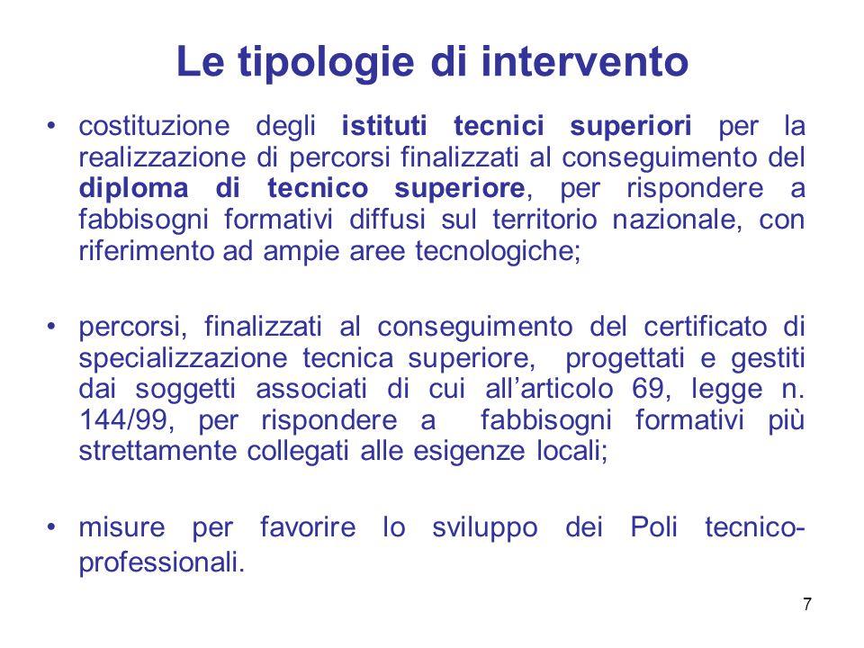 7 Le tipologie di intervento costituzione degli istituti tecnici superiori per la realizzazione di percorsi finalizzati al conseguimento del diploma d