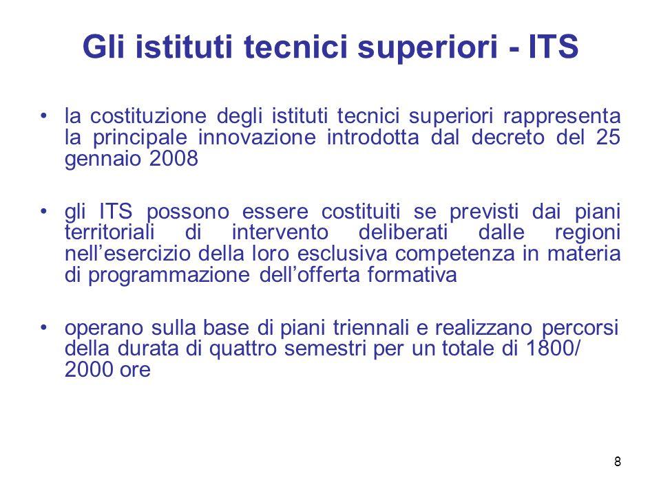 8 Gli istituti tecnici superiori - ITS la costituzione degli istituti tecnici superiori rappresenta la principale innovazione introdotta dal decreto d