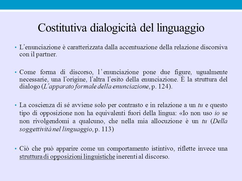 Costitutiva dialogicità del linguaggio L'enunciazione è caratterizzata dalla accentuazione della relazione discorsiva con il partner. Come forma di di