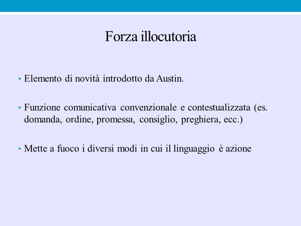 Forza illocutoria Elemento di novità introdotto da Austin. Funzione comunicativa convenzionale e contestualizzata (es. domanda, ordine, promessa, cons