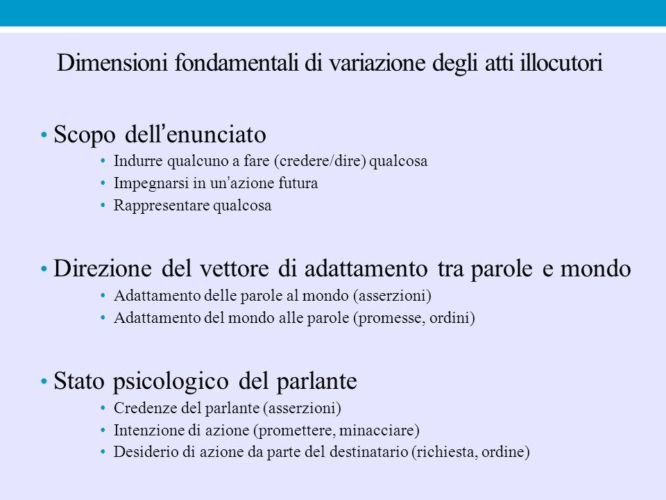 Dimensioni fondamentali di variazione degli atti illocutori Scopo dell'enunciato Indurre qualcuno a fare (credere/dire) qualcosa Impegnarsi in un'azio