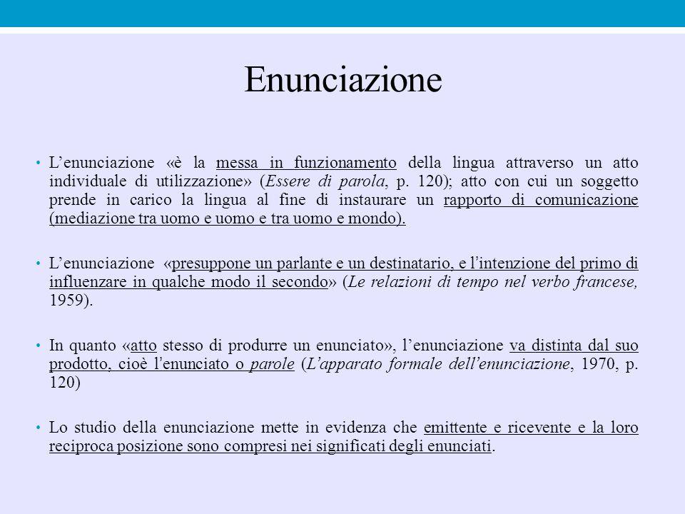 Enunciazione L'enunciazione «è la messa in funzionamento della lingua attraverso un atto individuale di utilizzazione» (Essere di parola, p. 120); att