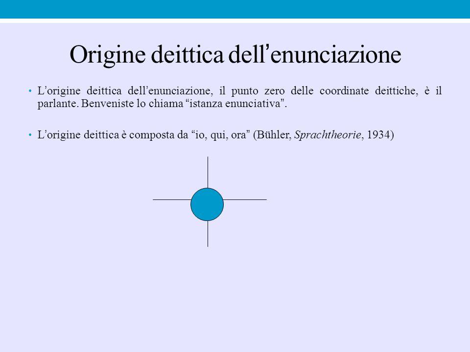 Origine deittica dell'enunciazione L'origine deittica dell'enunciazione, il punto zero delle coordinate deittiche, è il parlante. Benveniste lo chiama
