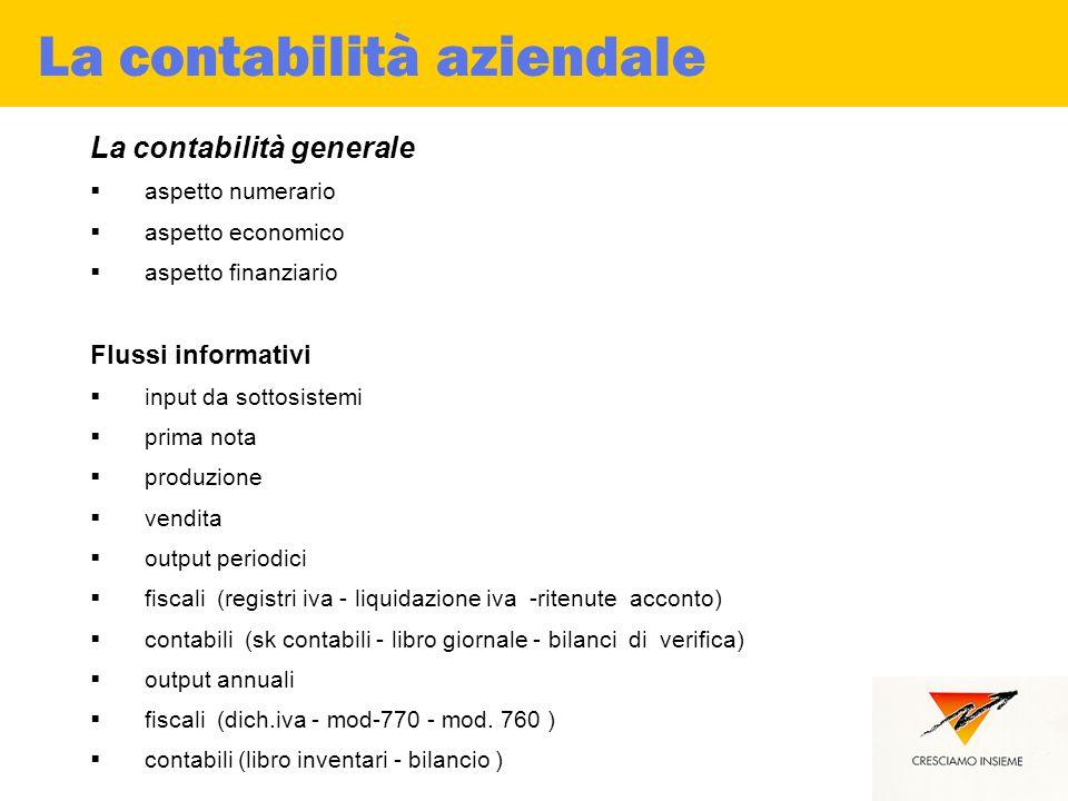 La contabilità aziendale La contabilità generale  aspetto numerario  aspetto economico  aspetto finanziario Flussi informativi  input da sottosist