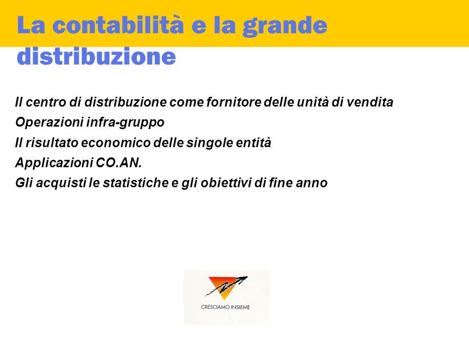 La contabilità e la grande distribuzione Il centro di distribuzione come fornitore delle unità di vendita Operazioni infra-gruppo Il risultato economi