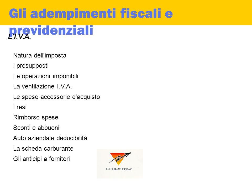 Gli adempimenti fiscali e previdenziali L'I.V.A. Natura dell'imposta I presupposti Le operazioni imponibili La ventilazione I.V.A. Le spese accessorie