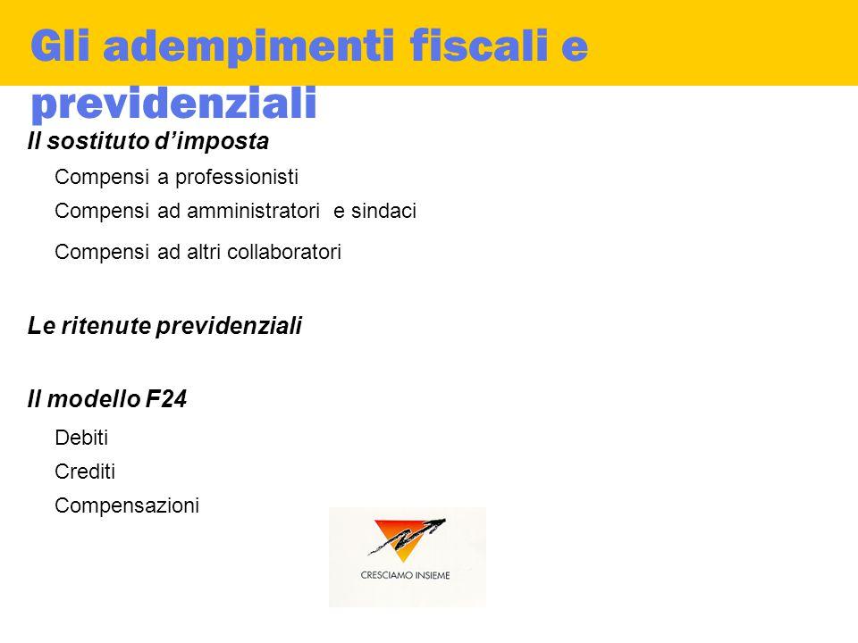 Gli adempimenti fiscali e previdenziali Il sostituto d'imposta Compensi a professionisti Compensi ad amministratori e sindaci Compensi ad altri collab