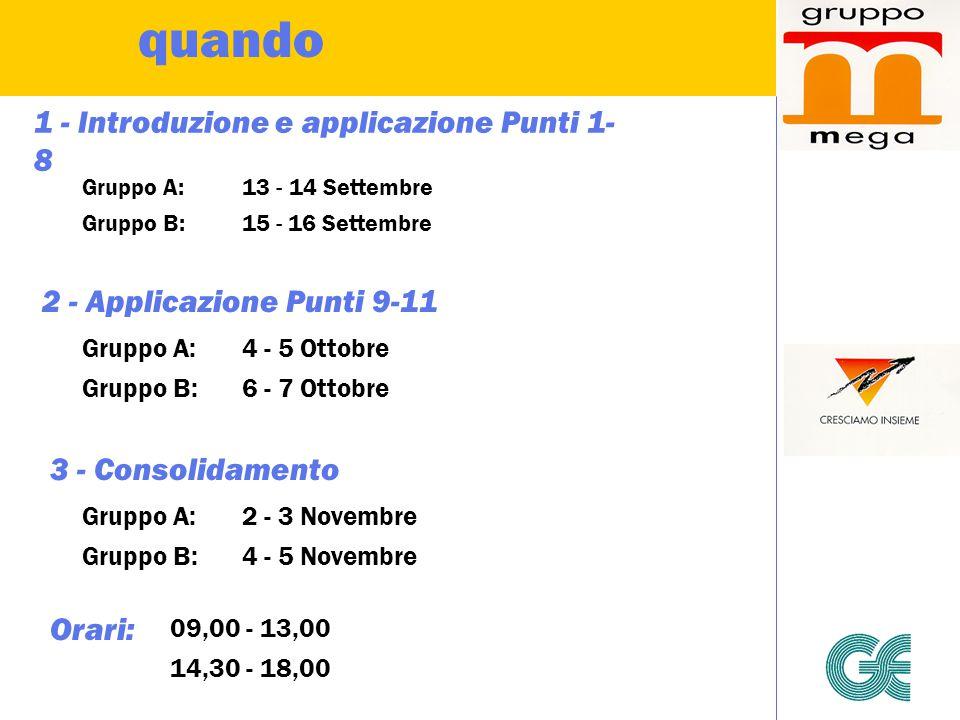 1 - Introduzione e applicazione Punti 1- 8 Gruppo A:13 - 14 Settembre Gruppo B:15 - 16 Settembre quando 2 - Applicazione Punti 9-11 Gruppo A:4 - 5 Ott