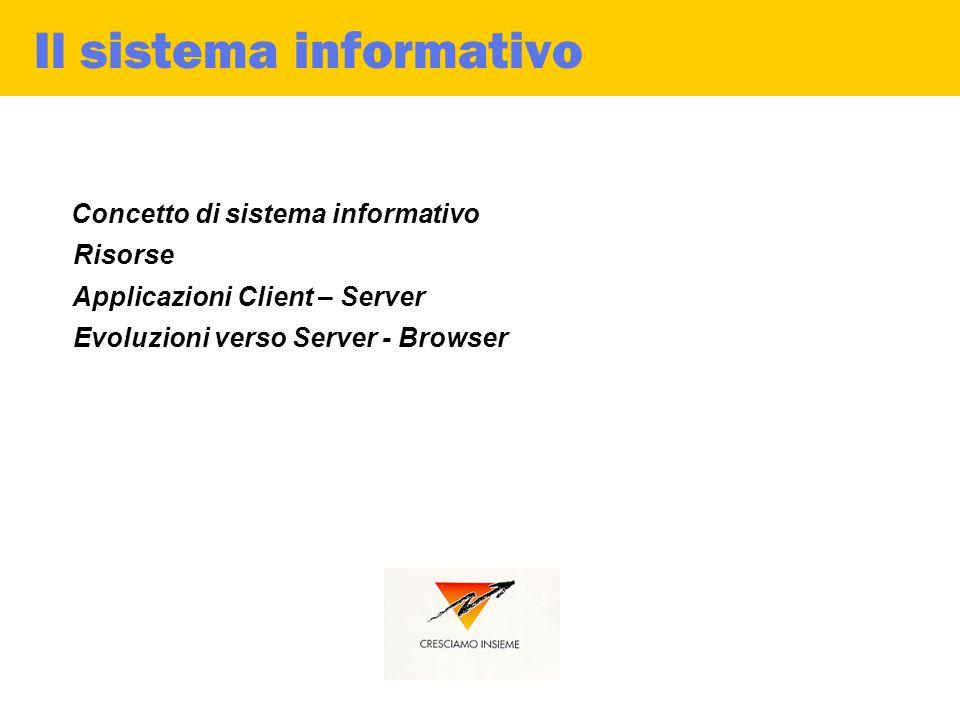 Il sistema informativo Concetto di sistema informativo Risorse Applicazioni Client – Server Evoluzioni verso Server - Browser