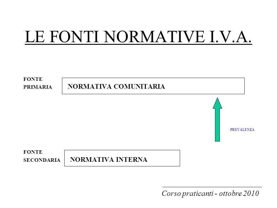 LE FONTI NORMATIVE I.V.A. FONTE PRIMARIA NORMATIVA COMUNITARIA PREVALENZA FONTE SECONDARIA NORMATIVA INTERNA Corso praticanti - ottobre 2010
