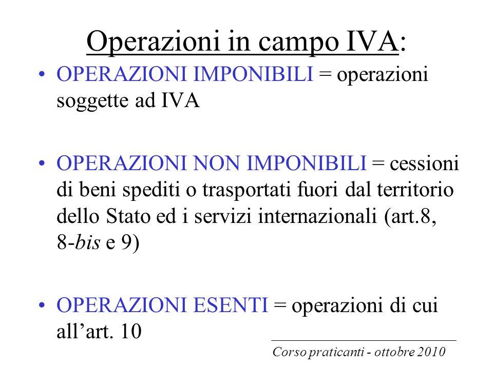 Operazioni in campo IVA: OPERAZIONI IMPONIBILI = operazioni soggette ad IVA OPERAZIONI NON IMPONIBILI = cessioni di beni spediti o trasportati fuori d