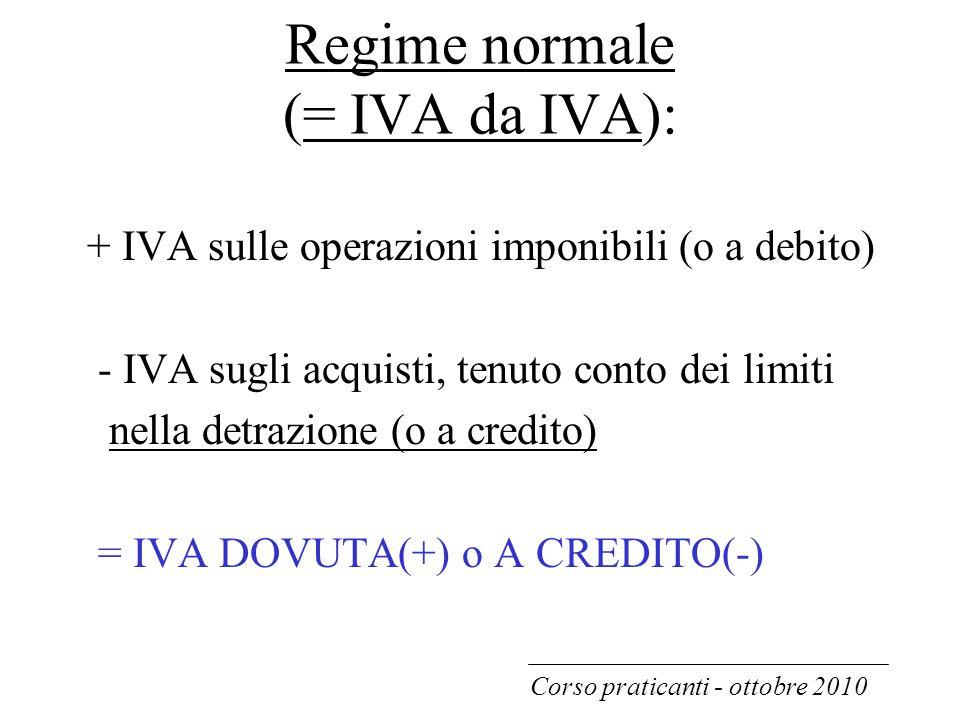 Regime normale (= IVA da IVA): + IVA sulle operazioni imponibili (o a debito) - IVA sugli acquisti, tenuto conto dei limiti nella detrazione (o a cred