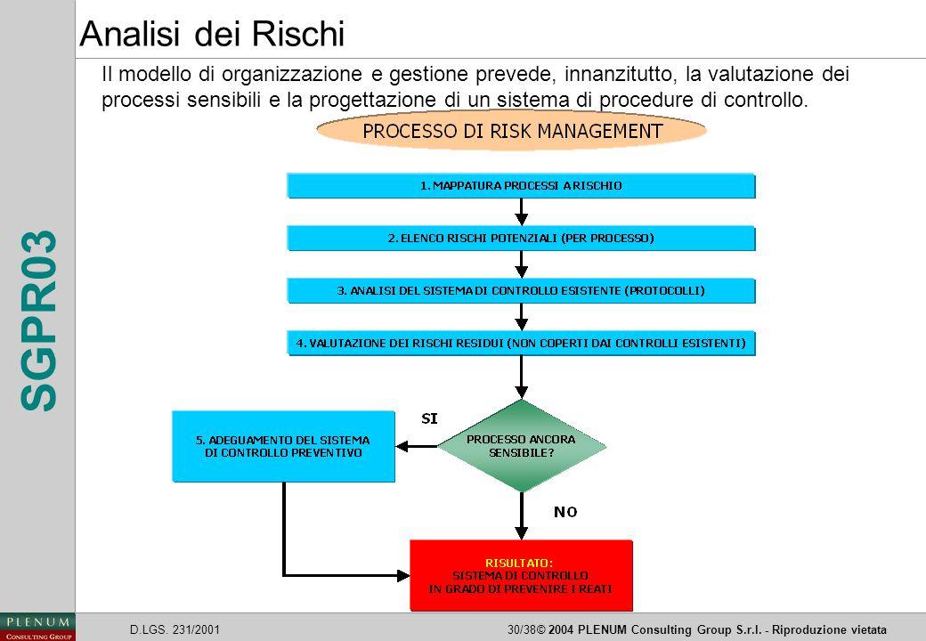 D.LGS. 231/200130/38© 2004 PLENUM Consulting Group S.r.l. - Riproduzione vietata SGPR03 Il modello di organizzazione e gestione prevede, innanzitutto,