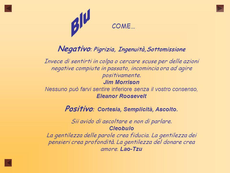 COME… Negativo : Pigrizia, Ingenuità,Sottomissione Invece di sentirti in colpa o cercare scuse per delle azioni negative compiute in passato, incomincia ora ad agire positivamente.
