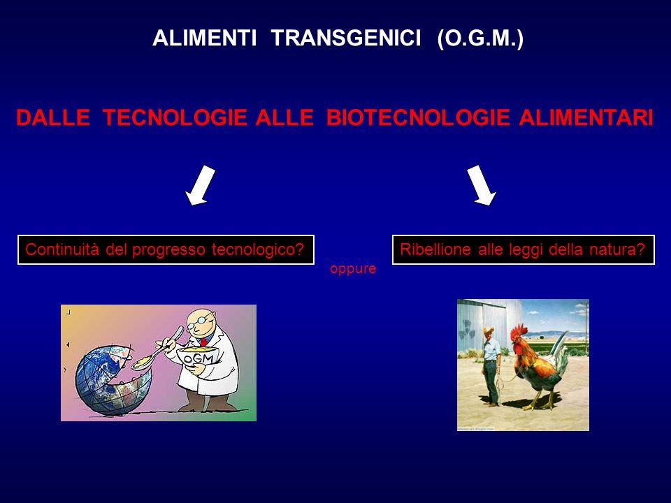 ALIMENTI TRANSGENICI (O.G.M.) DALLE TECNOLOGIE ALLE BIOTECNOLOGIE ALIMENTARI Continuità del progresso tecnologico? oppure Ribellione alle leggi della