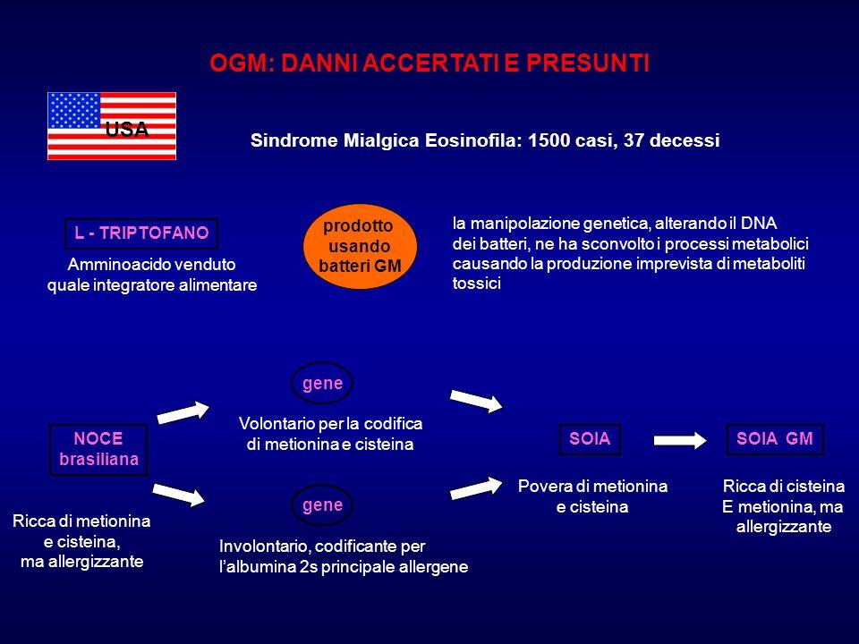 OGM: DANNI ACCERTATI E PRESUNTI Sindrome Mialgica Eosinofila: 1500 casi, 37 decessi L - TRIPTOFANO Amminoacido venduto quale integratore alimentare pr