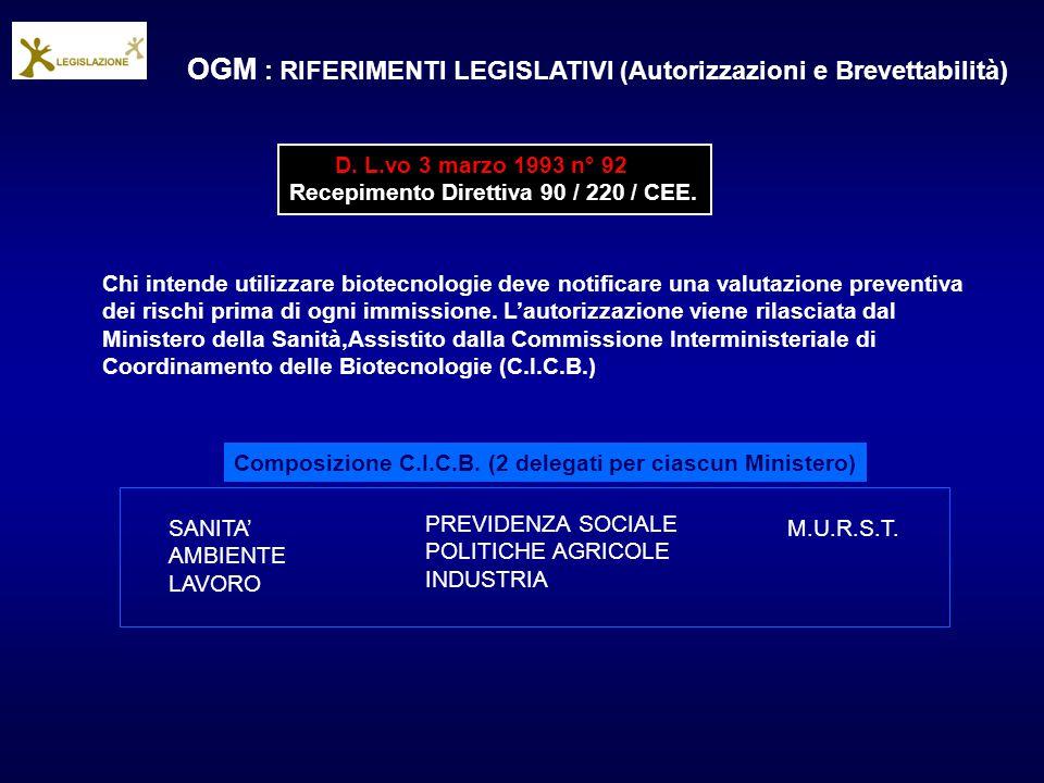 OGM : RIFERIMENTI LEGISLATIVI (Autorizzazioni e Brevettabilità) D. L.vo 3 marzo 1993 n° 92 Recepimento Direttiva 90 / 220 / CEE. Chi intende utilizzar