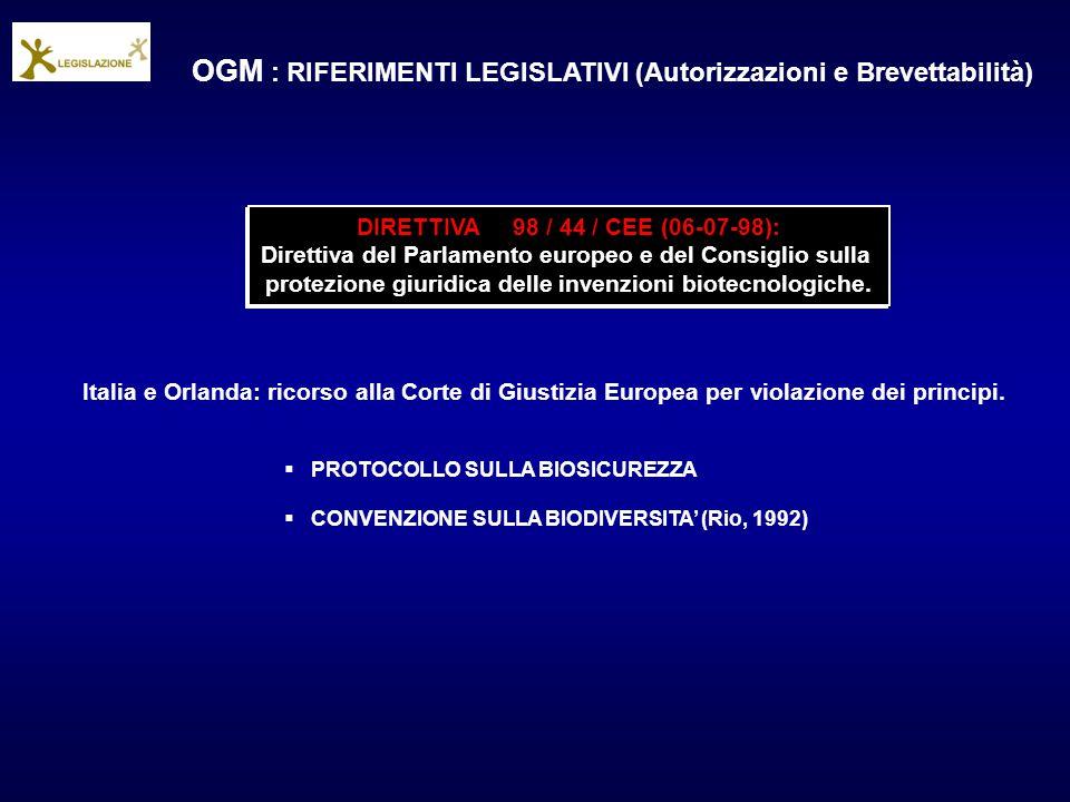 OGM : RIFERIMENTI LEGISLATIVI (Autorizzazioni e Brevettabilità) DIRETTIVA 98 / 44 / CEE (06-07-98): Direttiva del Parlamento europeo e del Consiglio sulla protezione giuridica delle invenzioni biotecnologiche.