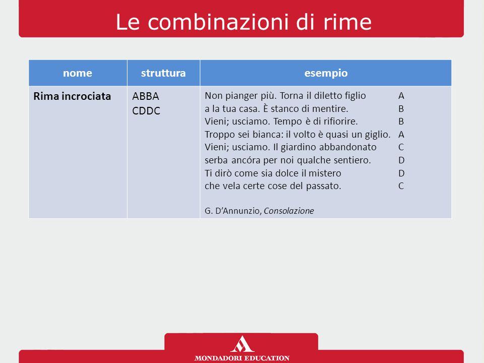 Le combinazioni di rime nomestrutturaesempio Rima incrociataABBA CDDC Non pianger più.