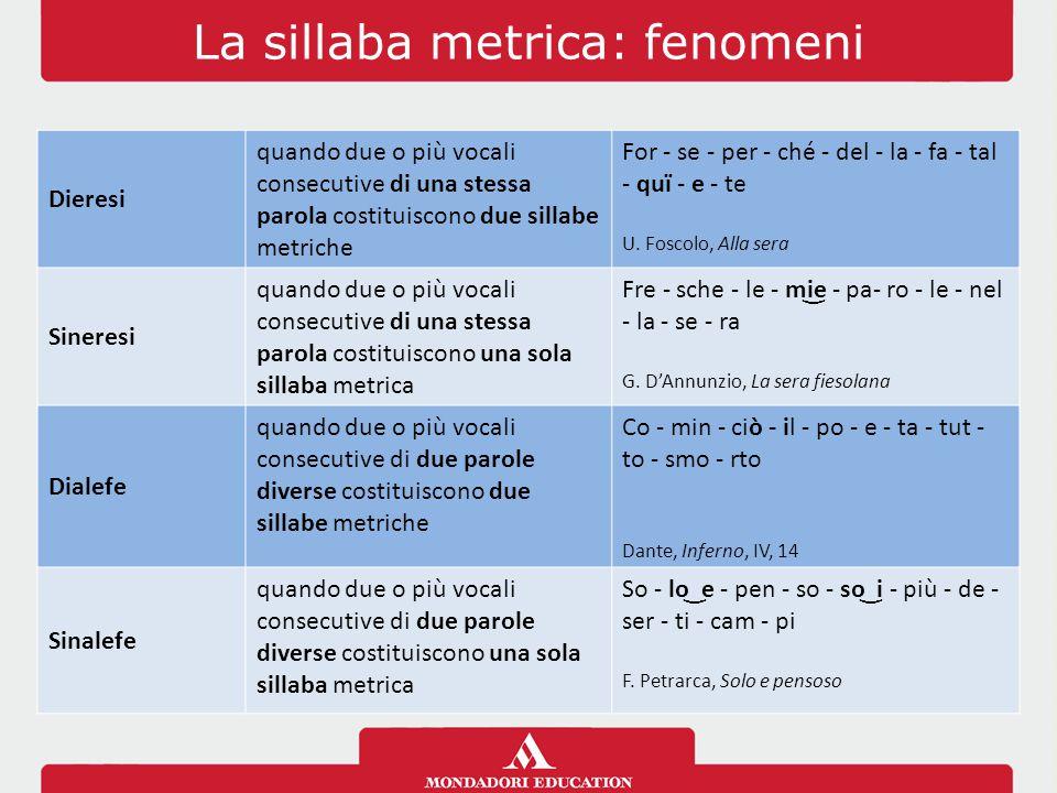 La sillaba metrica: fenomeni Dieresi quando due o più vocali consecutive di una stessa parola costituiscono due sillabe metriche For - se - per - ché - del - la - fa - tal - quï - e - te U.