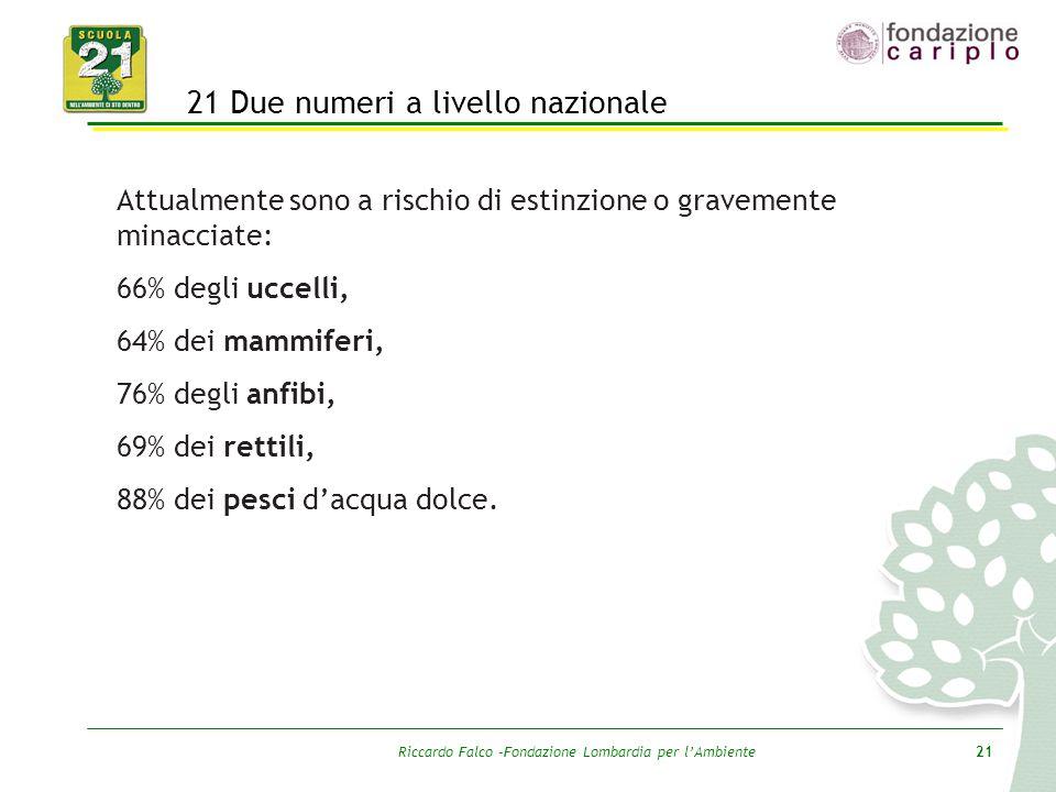 Riccardo Falco –Fondazione Lombardia per l'Ambiente21 21 Due numeri a livello nazionale Attualmente sono a rischio di estinzione o gravemente minaccia