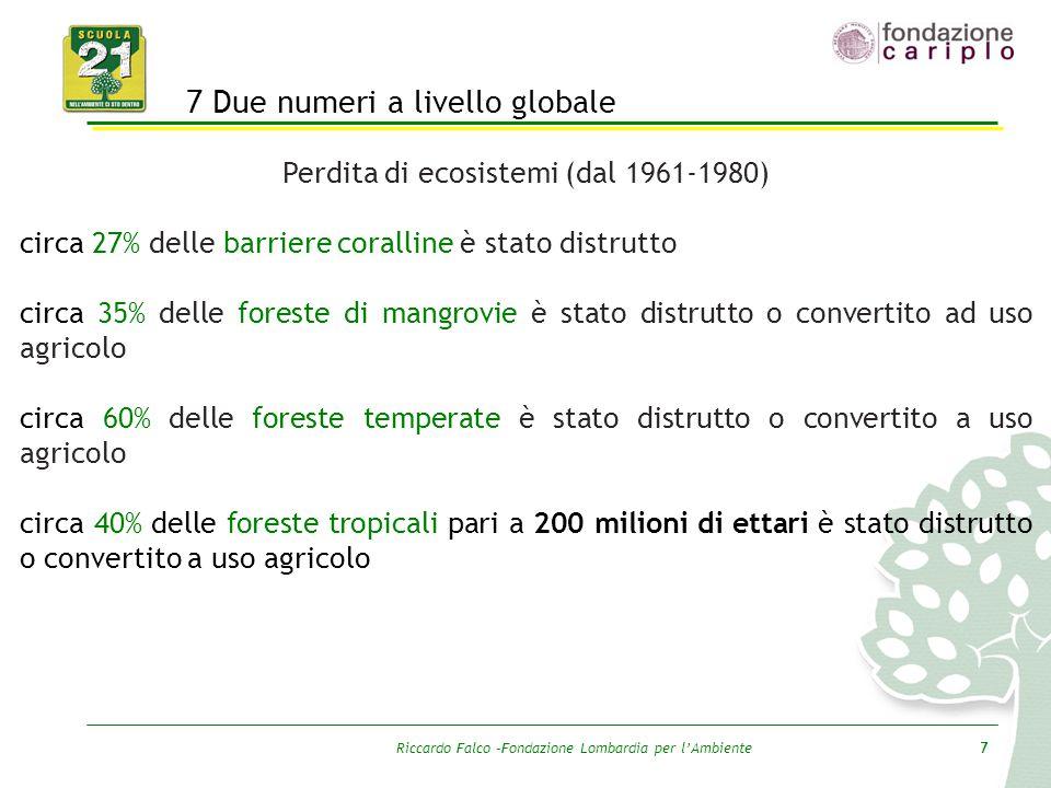 Riccardo Falco –Fondazione Lombardia per l'Ambiente8 8 Due numeri a livello globale Perdita di ecosistemi, l'esempio delle foreste tropicale Ricoprono solo il 6% della superficie della Terra ma sono espressione di oltre il 50% dell'intera biodiversità specifica del Pianta.