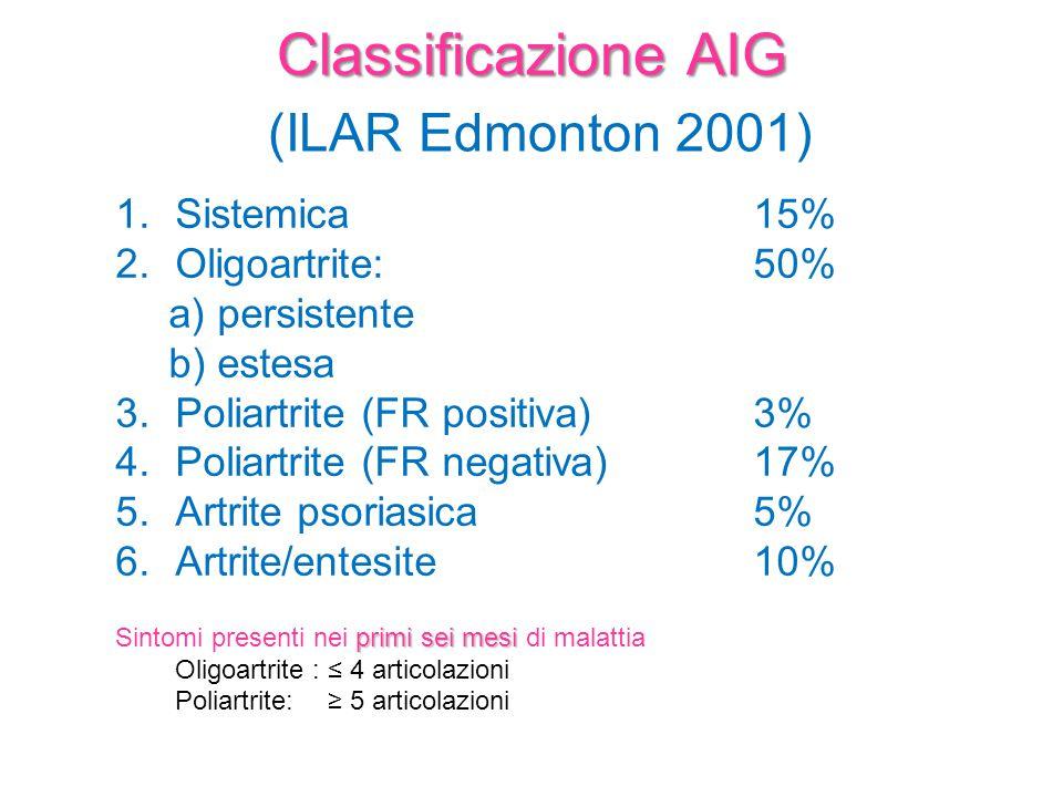 Classificazione AIG (ILAR Edmonton 2001) 1.Sistemica15% 2.Oligoartrite:50% a) persistente b) estesa 3.Poliartrite (FR positiva)3% 4.Poliartrite (FR ne