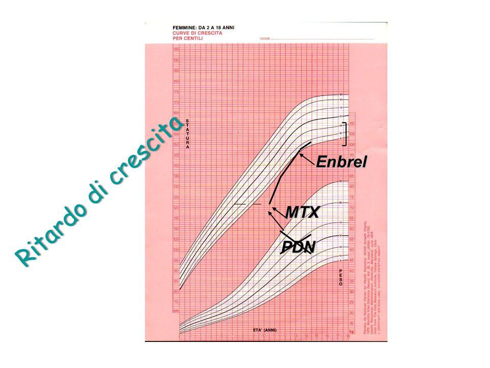 MTX Enbrel PDN Ritardo di crescita