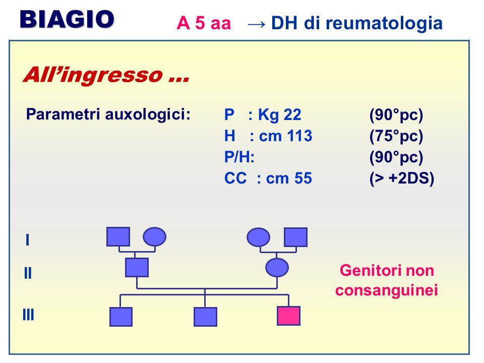 BIAGIO A 5 aa → DH di reumatologia All'ingresso … Parametri auxologici: P : Kg 22 (90°pc) H : cm 113(75°pc) P/H: (90°pc) CC : cm 55 (> +2DS) I III II
