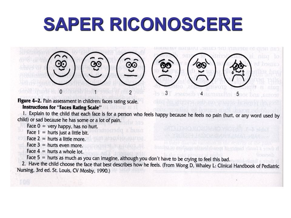 SAPER RICONOSCERE