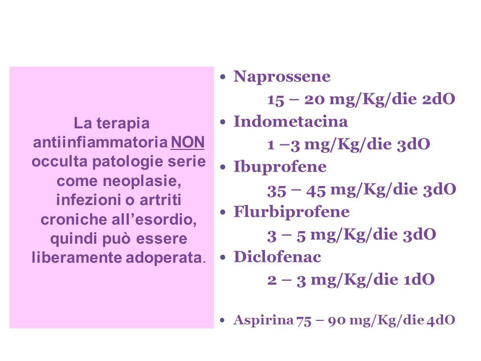 La terapia antiinfiammatoria NON occulta patologie serie come neoplasie, infezioni o artriti croniche all'esordio, quindi può essere liberamente adope