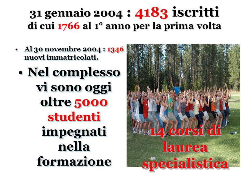 31 gennaio 2004 : 4183 iscritti di cui 1766 al 1° anno per la prima volta Al 30 novembre 2004 : 1346 nuovi immatricolati.Al 30 novembre 2004 : 1346 nu