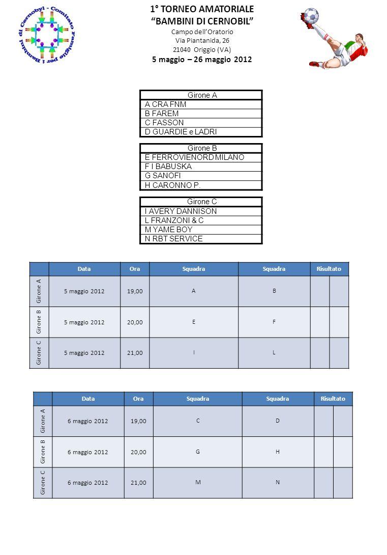 """1° TORNEO AMATORIALE """"BAMBINI DI CERNOBIL"""" Campo dell'Oratorio Via Piantanida, 26 21040 Origgio (VA) 5 maggio – 26 maggio 2012 Girone B E FERROVIENORD"""