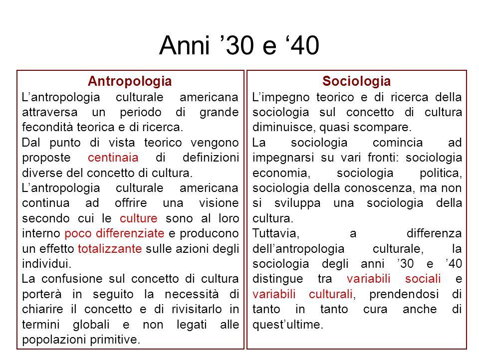 Antropologia L'antropologia culturale americana attraversa un periodo di grande fecondità teorica e di ricerca. Dal punto di vista teorico vengono pro