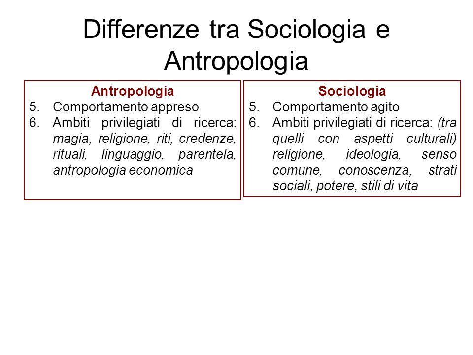 Antropologia 5.Comportamento appreso 6.Ambiti privilegiati di ricerca: magia, religione, riti, credenze, rituali, linguaggio, parentela, antropologia