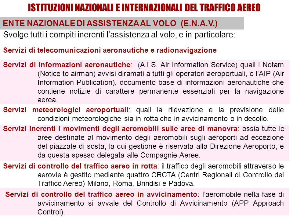 ISTITUZIONI NAZIONALI E INTERNAZIONALI DEL TRAFFICO AEREO ENTE NAZIONALE DI ASSISTENZA AL VOLO (E.N.A.V.) Svolge tutti i compiti inerenti l'assistenza al volo, e in particolare: Servizi di telecomunicazioni aeronautiche e radionavigazione Servizi di informazioni aeronautiche: (A.I.S.